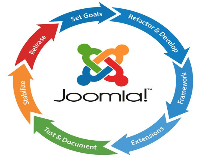 joomla hosting for small business